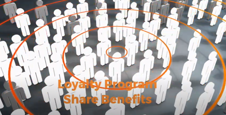 program lojalnosti
